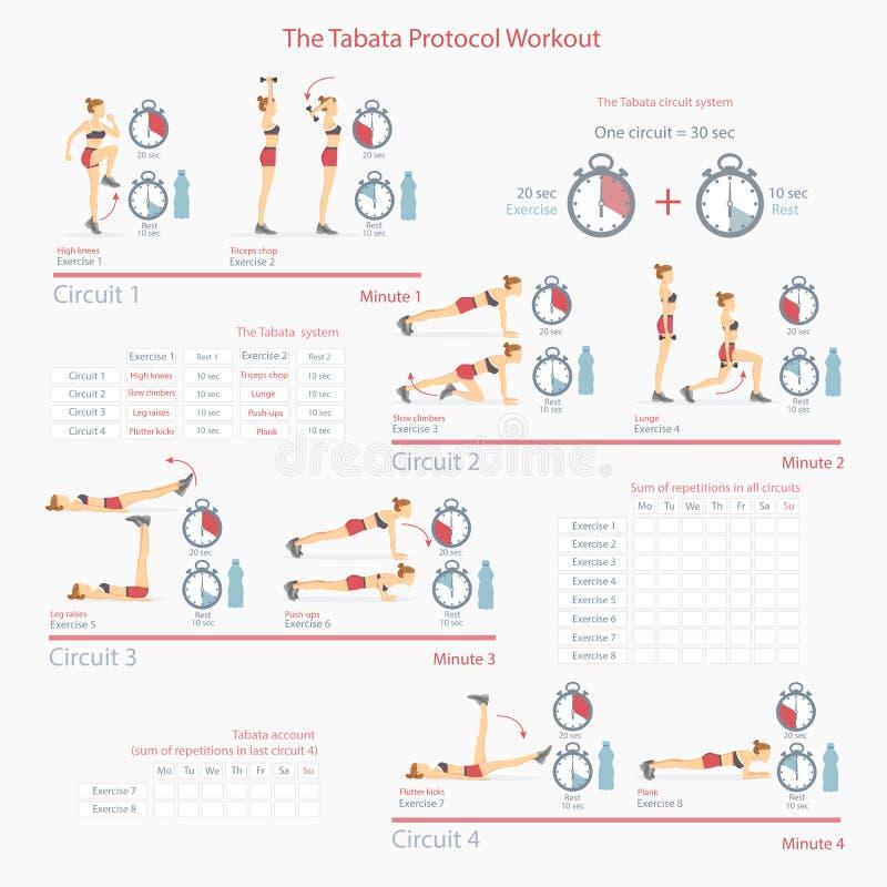Tabata Protocol Workout avec l'illustration de programme illustration de vecteur
