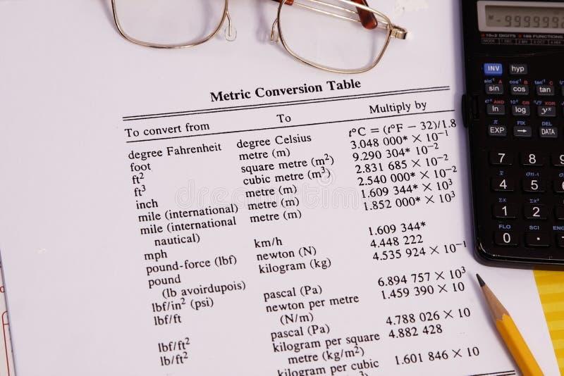 Tabela de conversão fotografia de stock