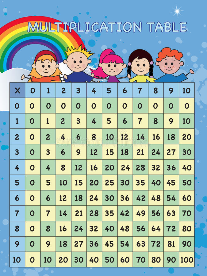 Tabela de multiplicação ilustração stock