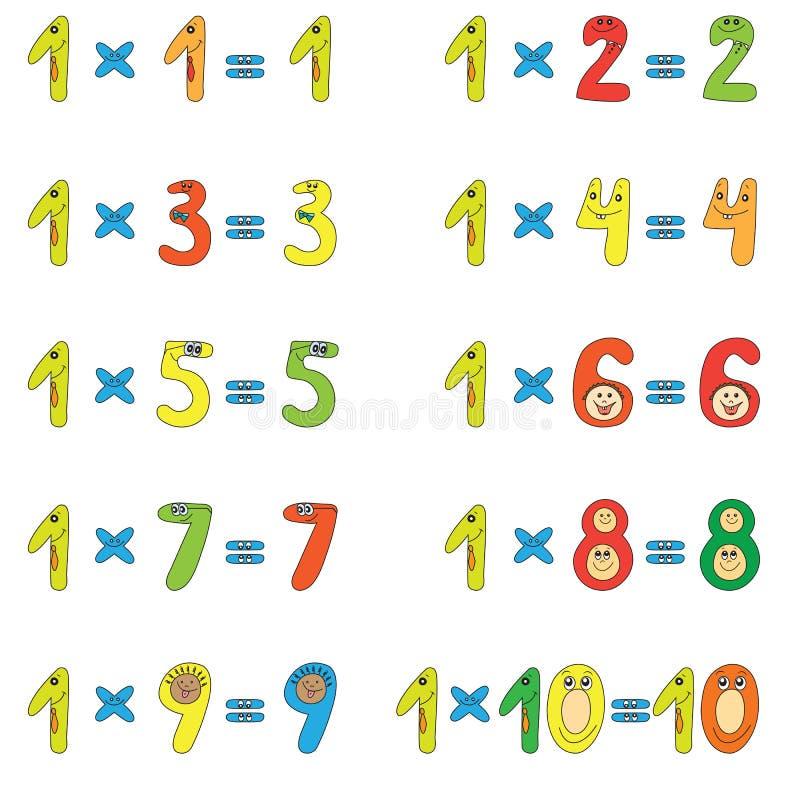 Tabela de multiplicação de 1 ilustração stock