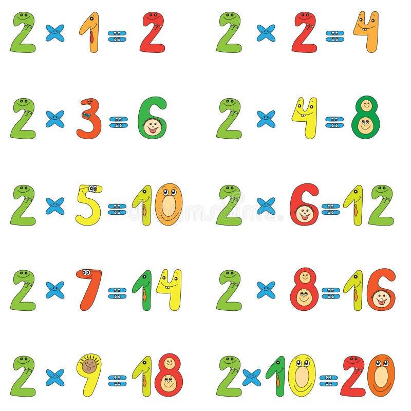 Tabela de multiplicação de 2 ilustração stock