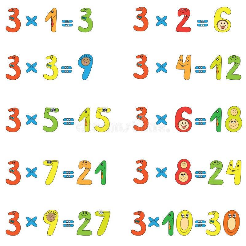 Tabela de multiplicação de 3 ilustração stock