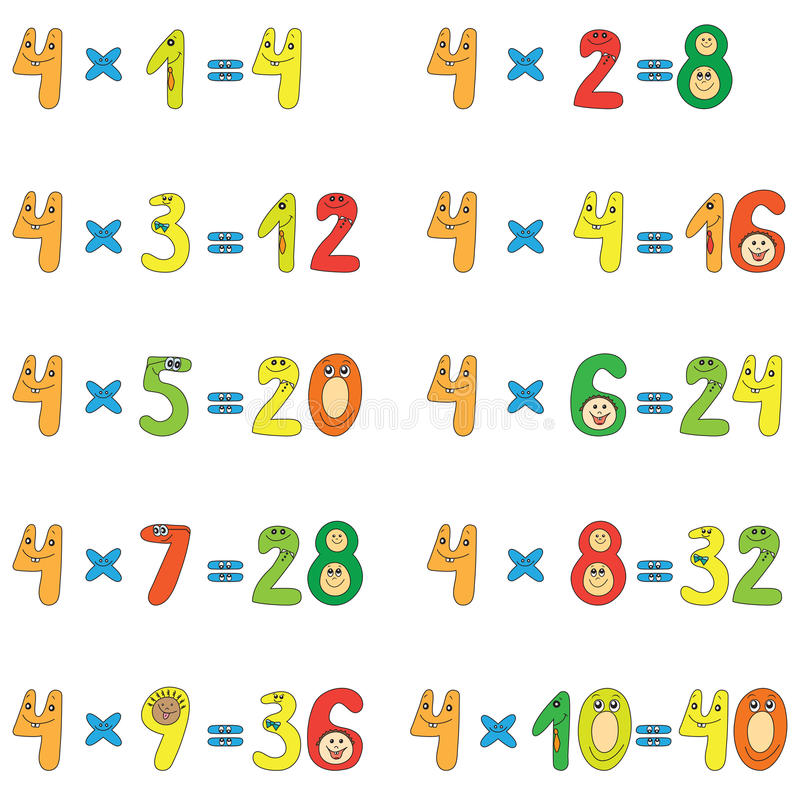 Tabela de multiplicação de 4 ilustração stock