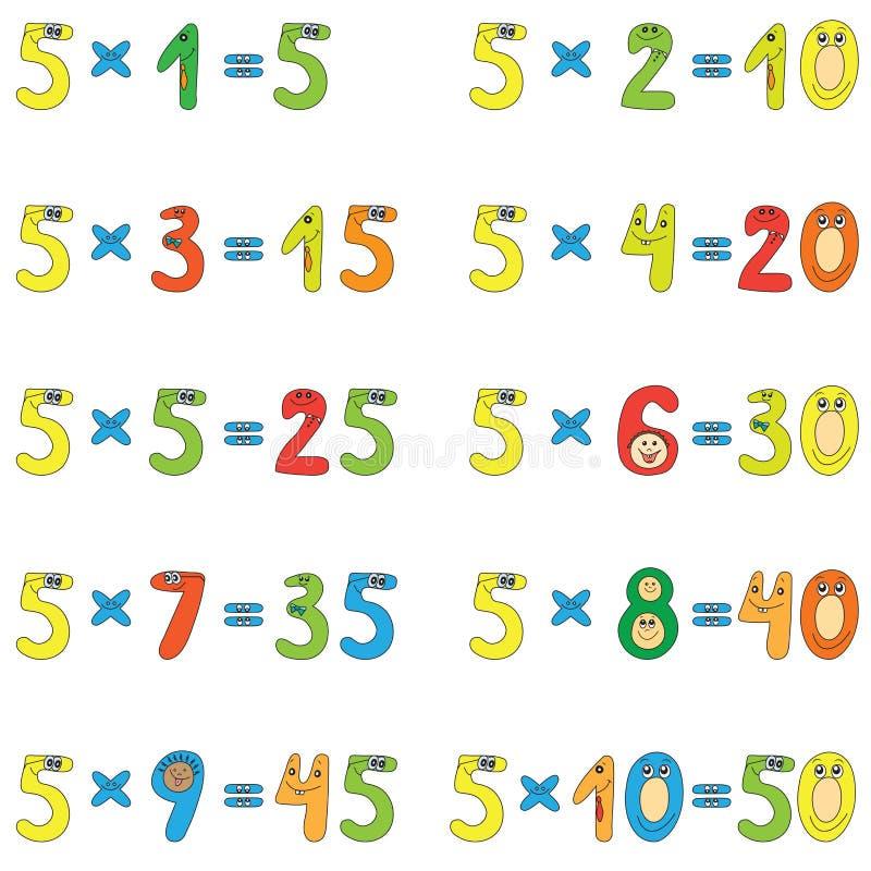 Tabela de multiplicação de 5 ilustração stock