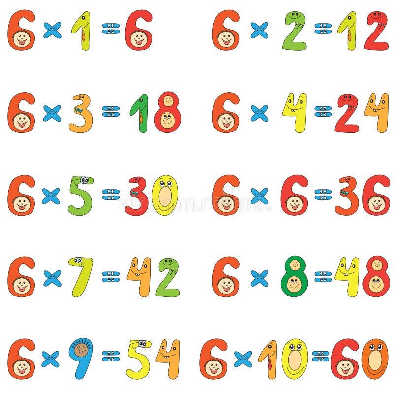 Tabela de multiplicação de 6 ilustração stock