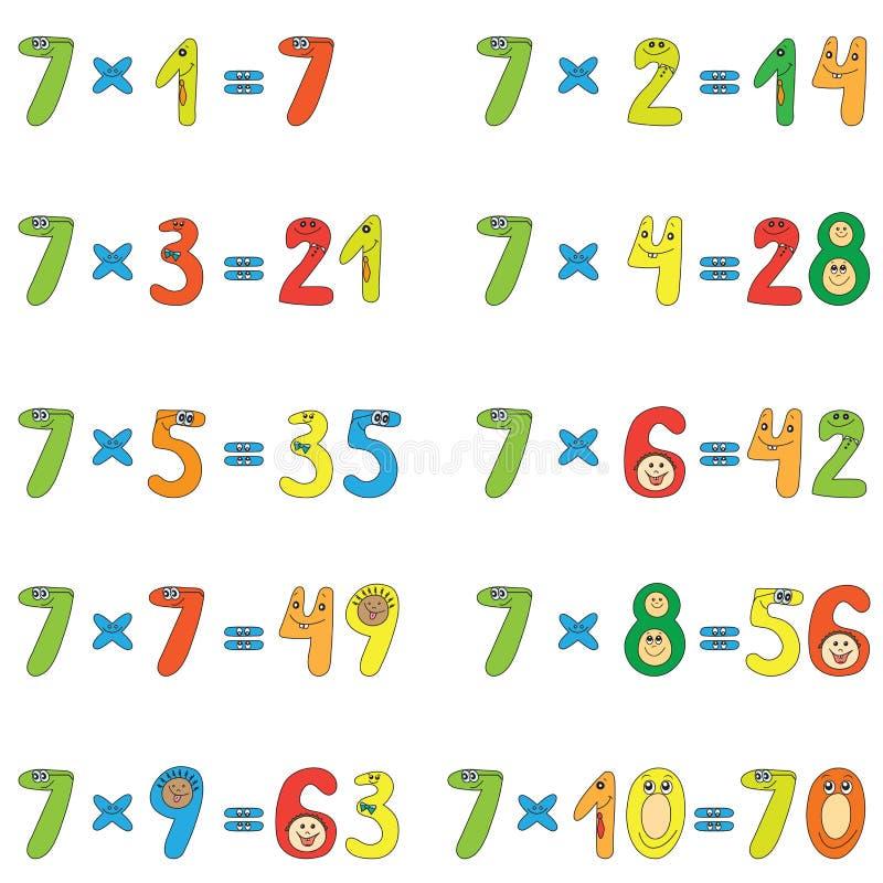 Tabela de multiplicação de 7 ilustração do vetor