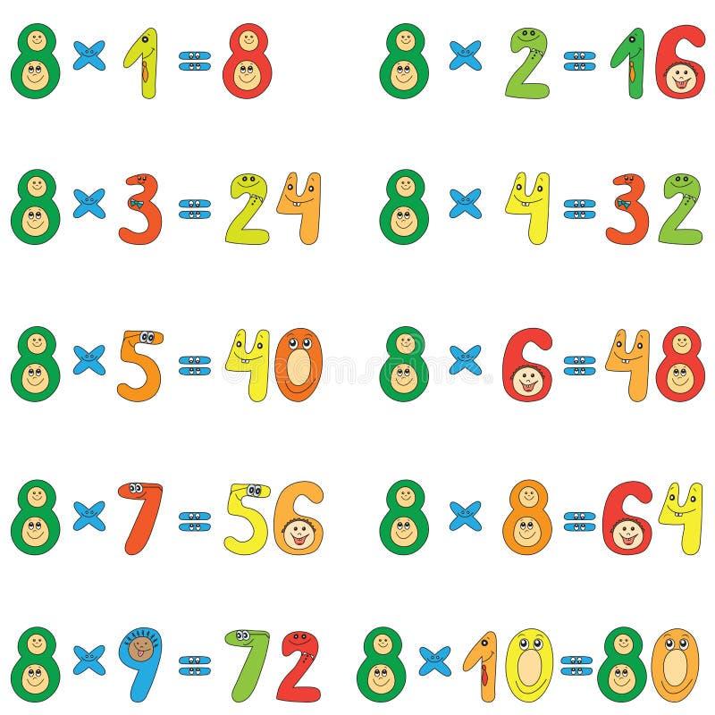 Tabela de multiplicação de 8 ilustração do vetor