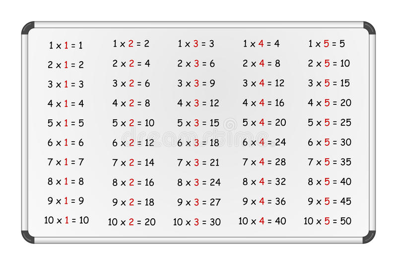 Tabela de multiplicação na parte 1 do whiteboard ilustração stock