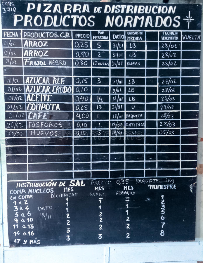 Tabela de preços na loja em Havana, Cuba imagens de stock royalty free