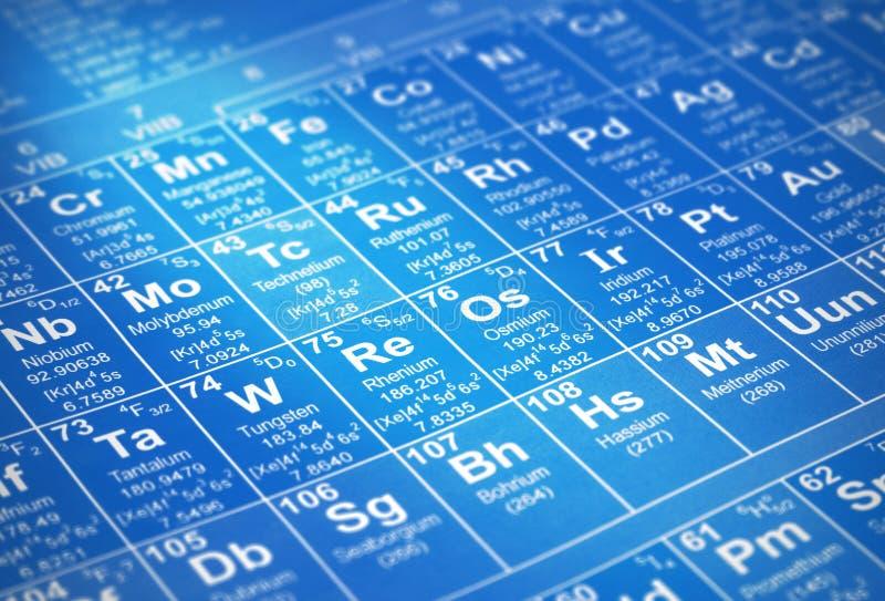 Tabela do elemento foto de stock