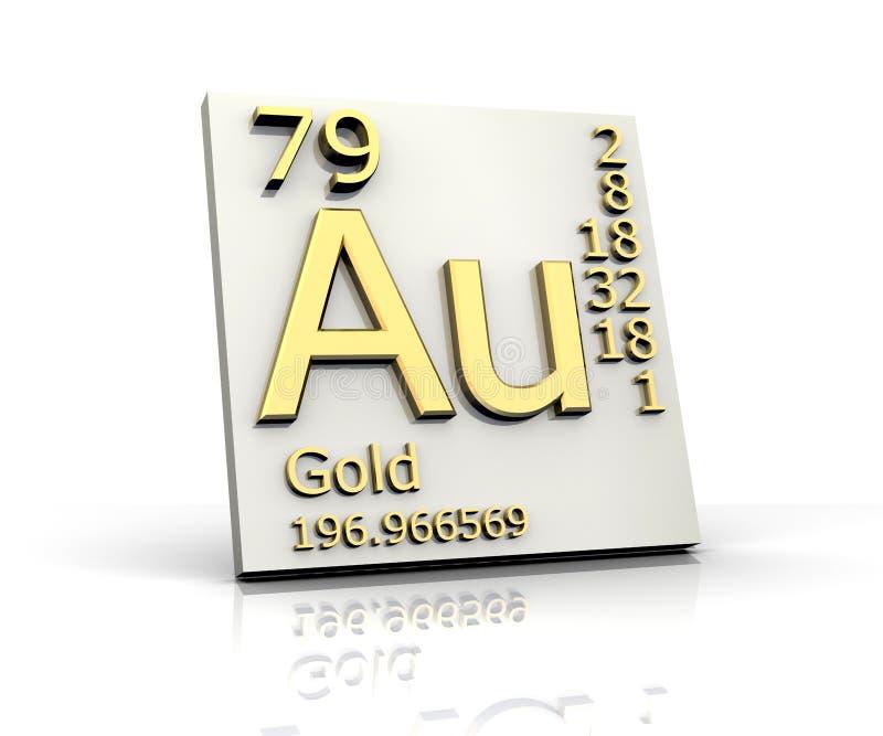 Tabela do formulário do ouro de elementos periódica ilustração do vetor