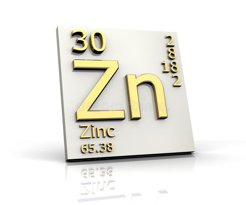 Tabela do formulário do zinco de elementos periódica ilustração royalty free