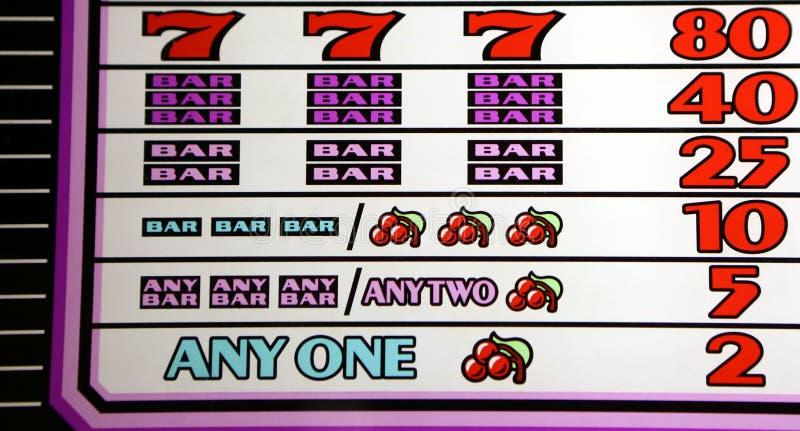 Tabela do pagamento do slot machine de Vegas imagens de stock royalty free