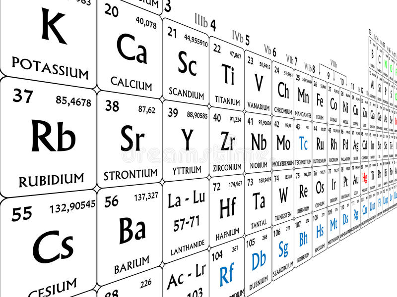 tabela elementy okresowe ilustracji