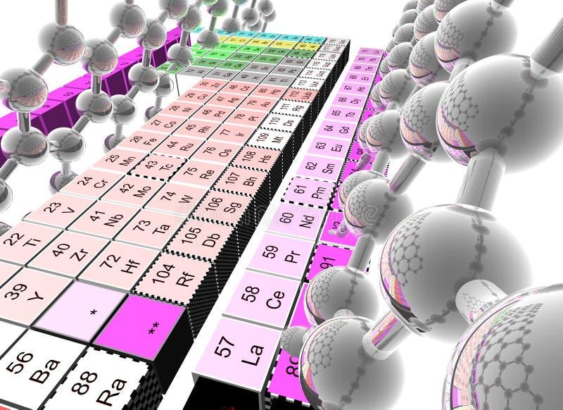 Tabela periódica do mendeleev e moléculas reflexivas ilustração do vetor