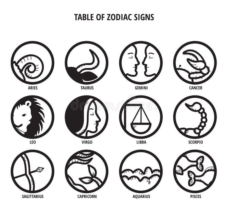 Tabell av zodiaksymboler stock illustrationer
