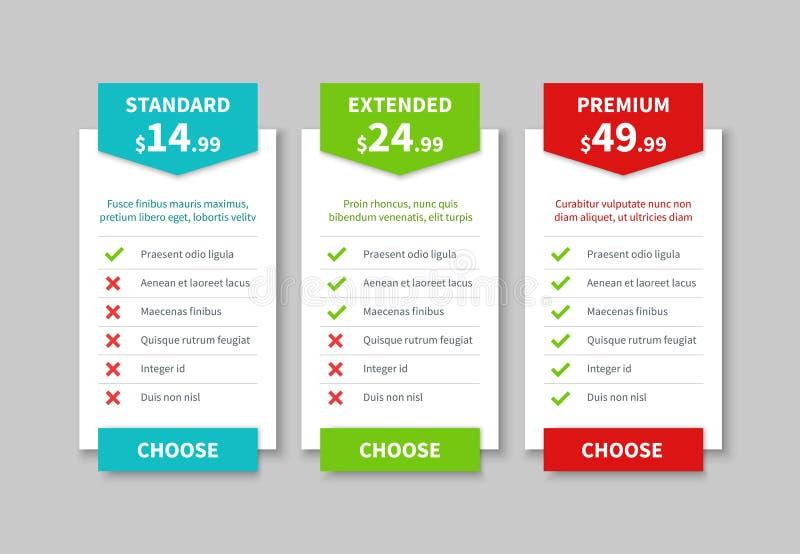 Tabell för plan för pris för jämförelseprissättninglista, diagram för tariff för produktpriser jämförbart Infographic alternativb vektor illustrationer