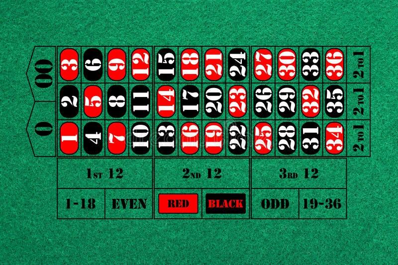tabell för roulett för kasino verklig skjuten period royaltyfri foto