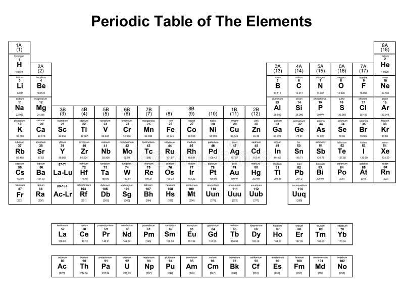 Tabella degli elementi periodica illustrazione vettoriale