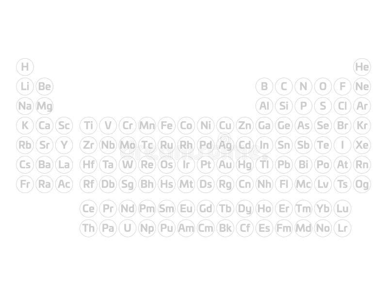 Tabella degli elementi periodica Tavola semplice con i simboli degli elementi chimici Illustrazione nera di vettore del profilo royalty illustrazione gratis