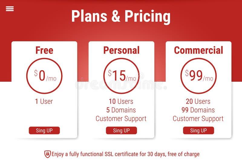 Tabella dei prezzi per ospitare Progettazione della pagina illustrazione vettoriale