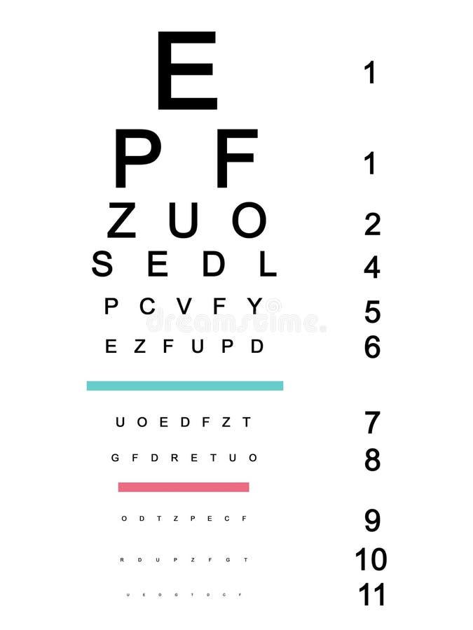 Tabella Del Controllo Visivo Dell Occhio Fotografia Stock