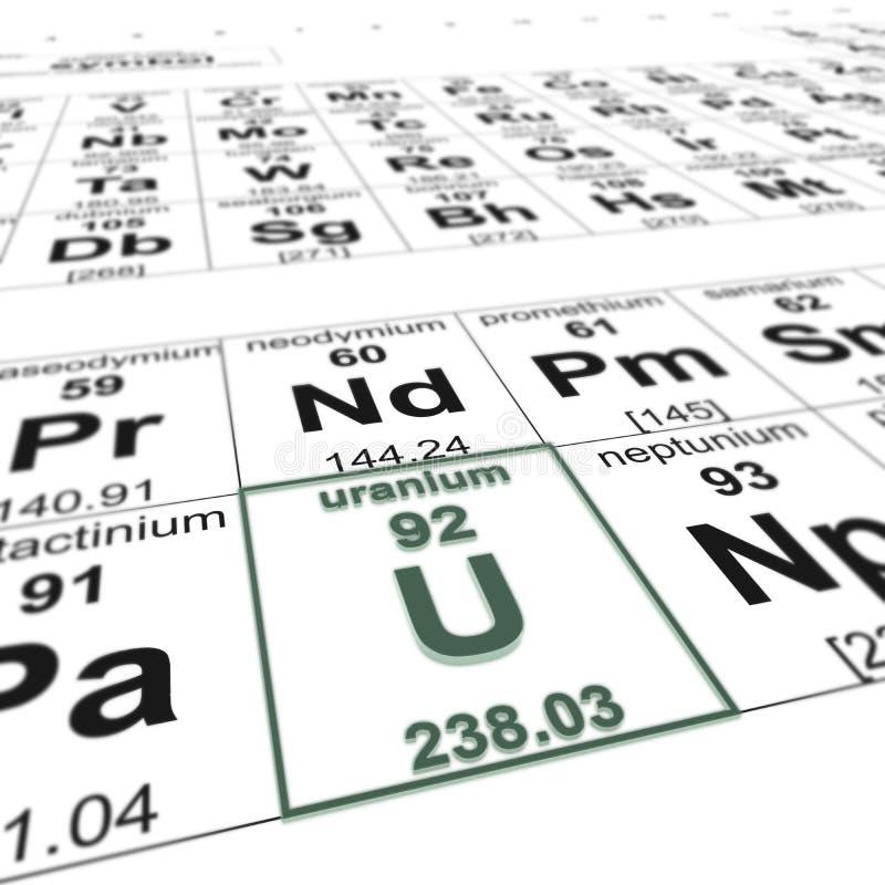 Tabella del elements_uranium illustrazione di stock