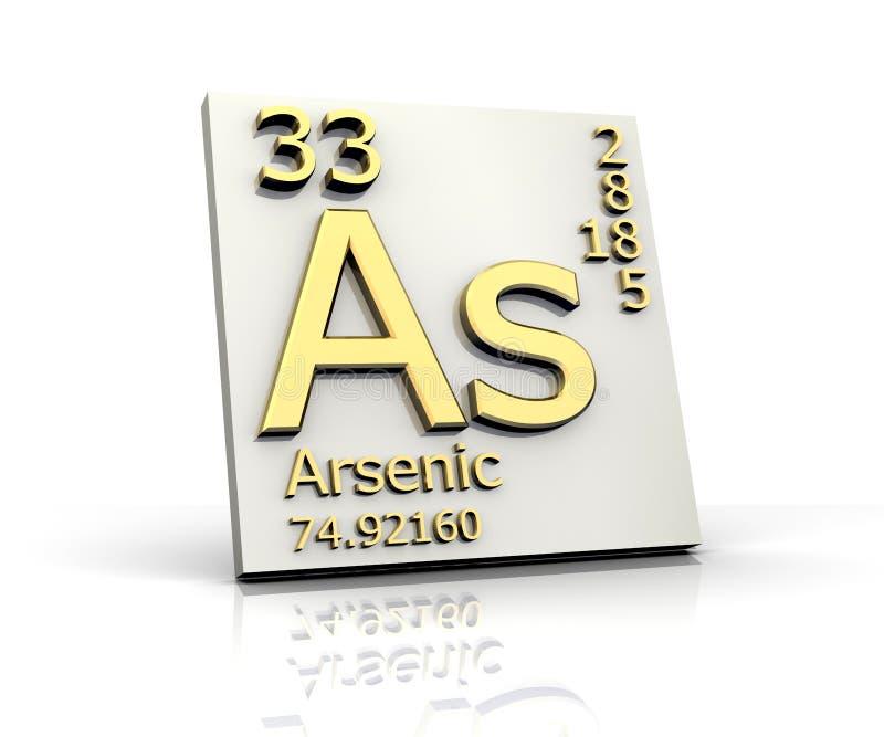 Tabella del modulo arsenico degli elementi periodica illustrazione vettoriale