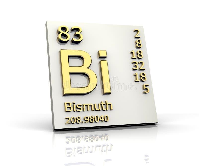 Tabella del modulo del bismuto degli elementi periodica illustrazione vettoriale