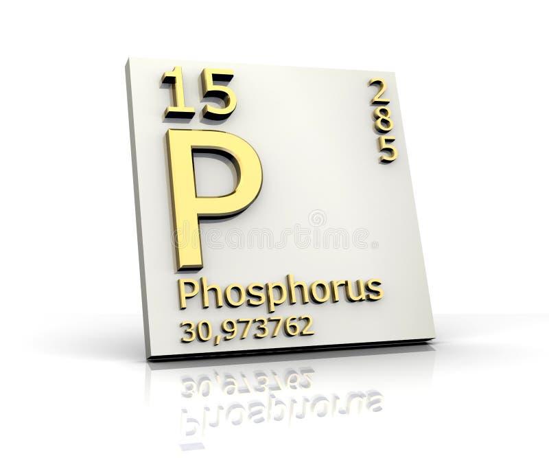 Tabella del modulo del fosforo degli elementi periodica illustrazione vettoriale
