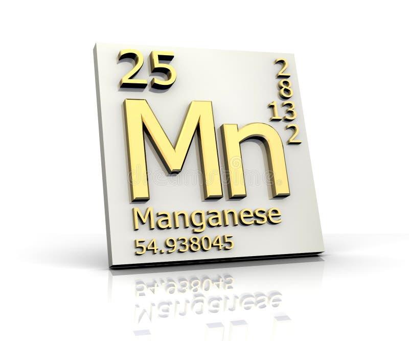 Tabella del modulo del manganese degli elementi periodica illustrazione vettoriale