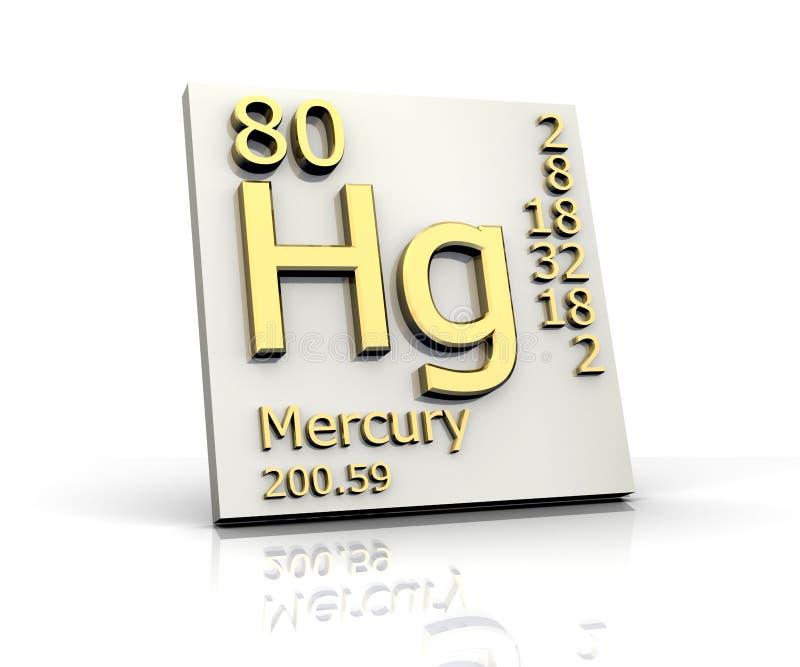 Tabella del modulo del Mercury degli elementi periodica illustrazione vettoriale