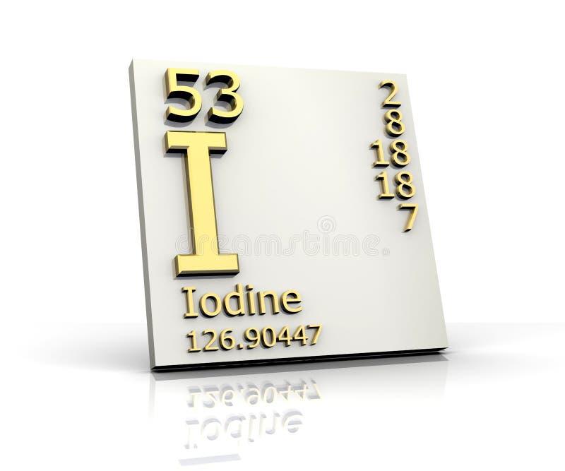 Tabella del modulo dello iodio degli elementi periodica illustrazione di stock