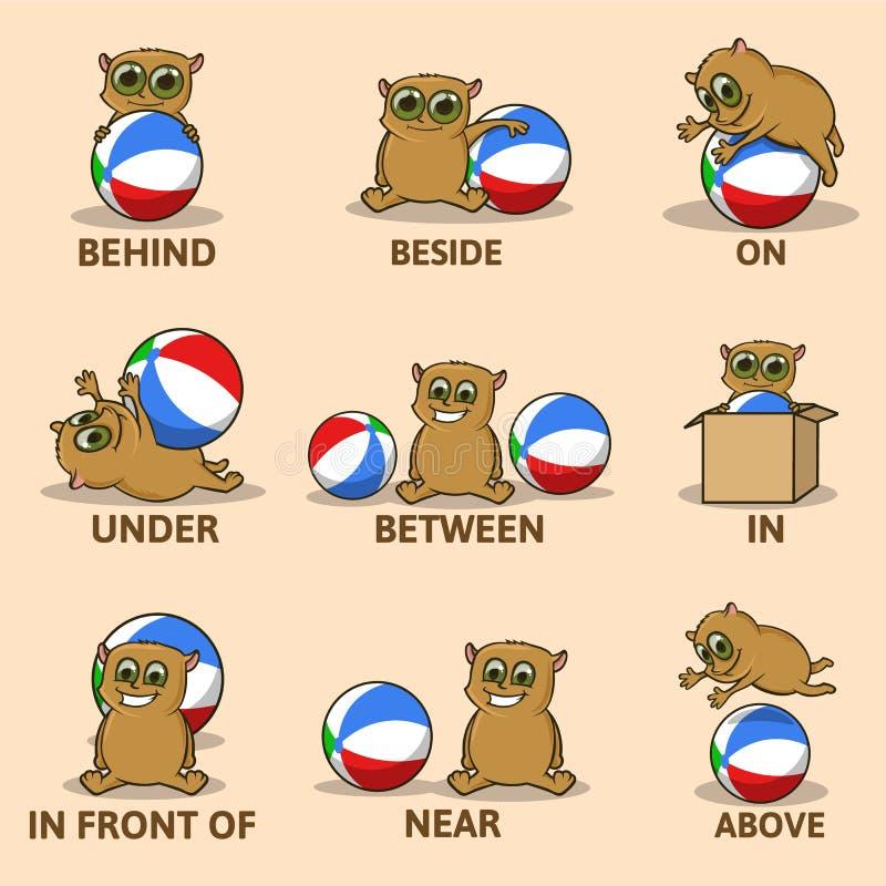 Tabella delle preposizioni del posto con il carattere animale divertente Inglese per i bambini Materiale visivo educativo per i b illustrazione vettoriale