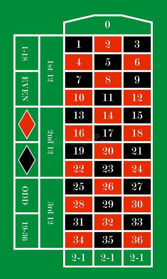 Tabella delle roulette illustrazione di stock