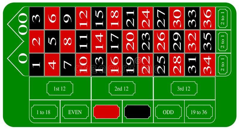 Tabella delle roulette di U.S.A. illustrazione di stock