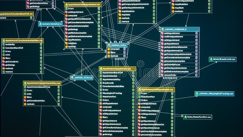 tabella di database relazionale per l'applicazione Web Contesto tecnologico fotografia stock libera da diritti