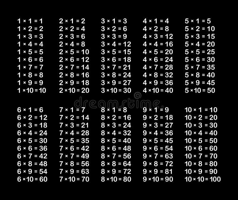 Tabella di moltiplicazione sulla lavagna nera della scuola illustrazione di stock