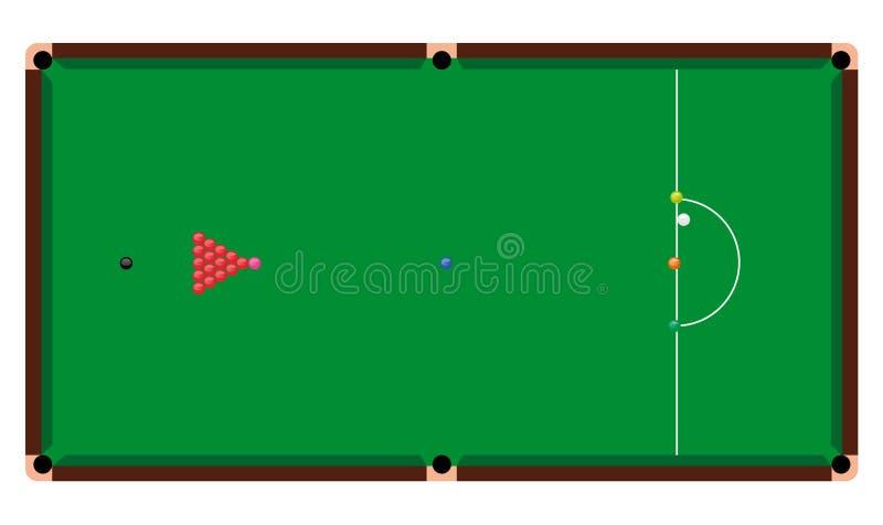 Tabella di snooker illustrazione vettoriale