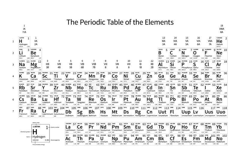 Tabella periodica monocromatica in bianco e nero degli elementi illustrazione vettoriale - Tavola periodica bianco e nero ...