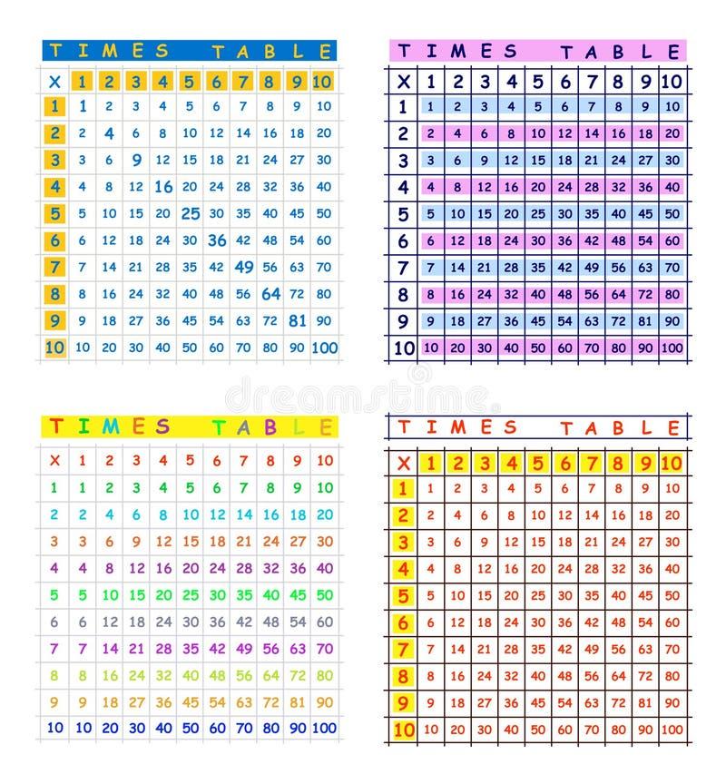 Tabelle di periodi royalty illustrazione gratis