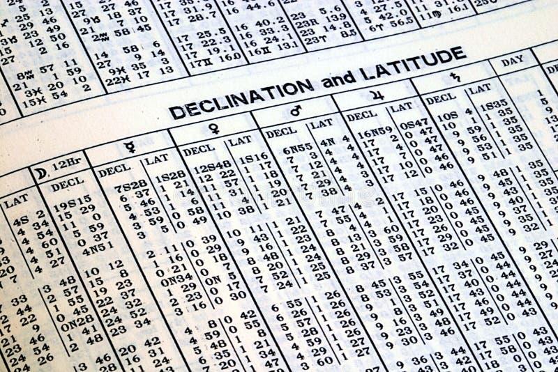 Download Tabelle in einem Ephemeris stockbild. Bild von astrologisch - 45457