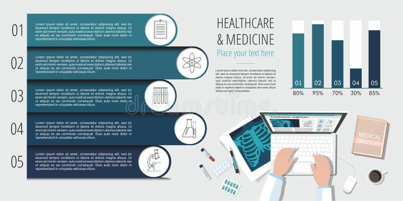 Tabellenarbeitsplatz Doktors Medizin Infographics-Informationen Ansicht von der Oberseite stock abbildung