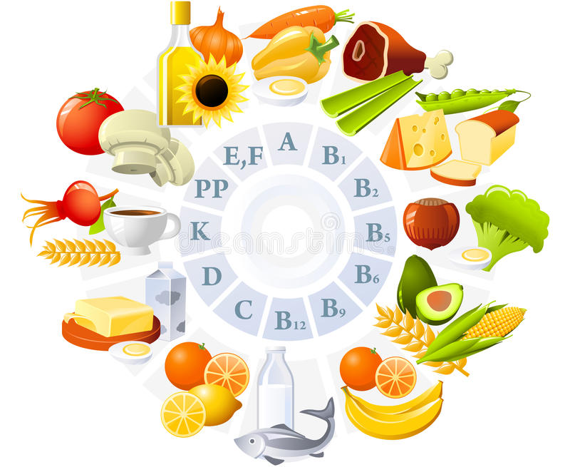 tabellvitaminer royaltyfri illustrationer