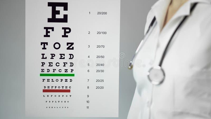 Tabla cercana con las letras, examen paciente del control del oculista de sexo femenino en el hospital fotografía de archivo