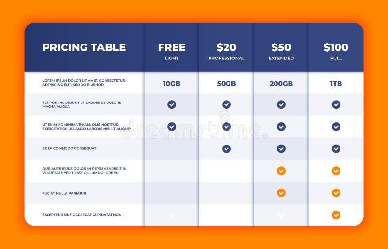 Tabla de la comparación Plantilla de la carta del precio, rejilla de la tasación del plan empresarial, plantilla del diseño de la ilustración del vector
