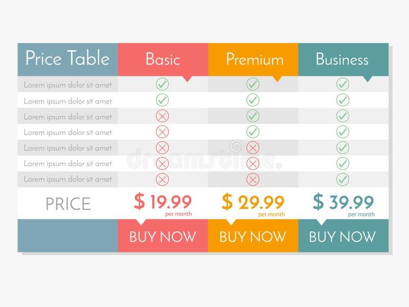 Tabla de la tasación del vector para los sitios web y los usos libre illustration