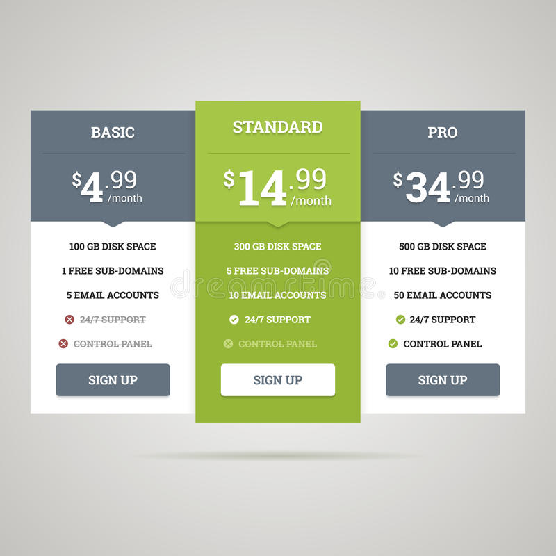 Tabla de la tasación. Ejemplo del vector. libre illustration