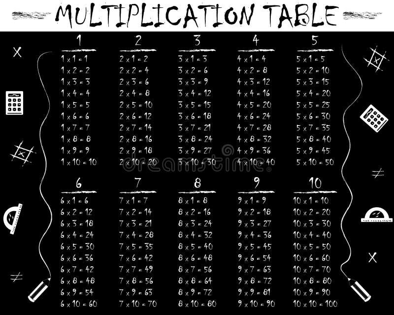 Tabla de multiplicación blanco y negro libre illustration
