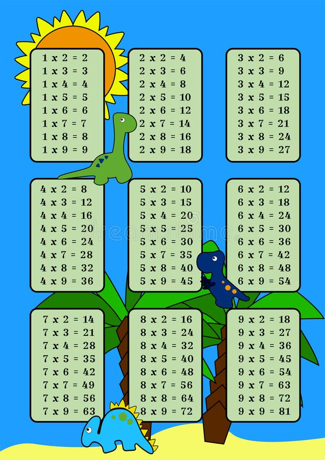 Tabla de multiplicación en el fondo con Dino Imprima un cartel con varias tablas y dinosaurios Isla, volcán, sol libre illustration